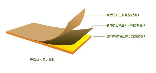 防火板结构图